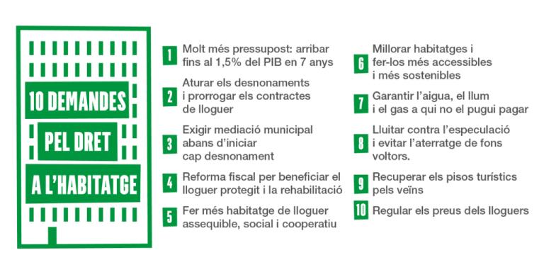 Les 10 demandes pel dret a l'habitatge